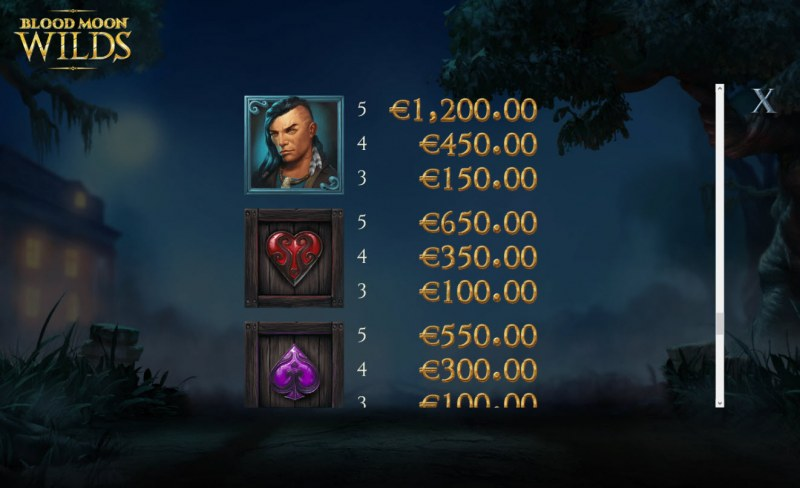 Blood Moon Wilds :: Paytable - Medium Value Symbols