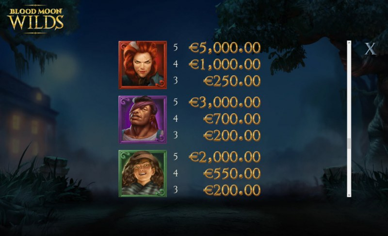 Blood Moon Wilds :: Paytable - High Value Symbols