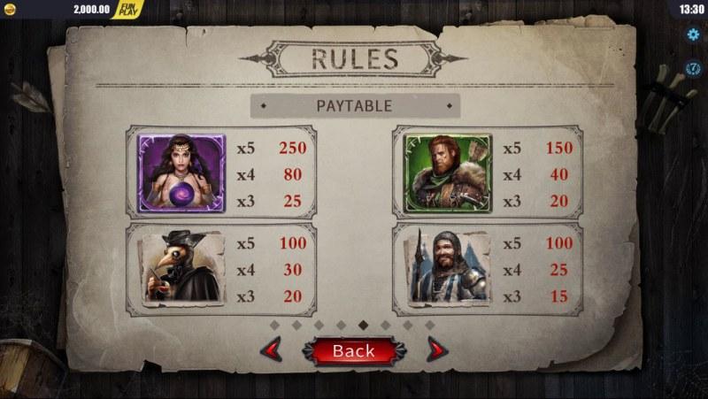 Blood Wolf Legend :: Paytable - High Value Symbols