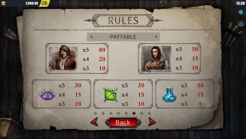 Blood Wolf Legend :: Paytable - Low Value Symbols
