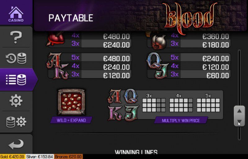 Blood :: Paytable - Low Value Symbols