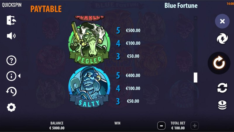 Blue Fortune :: Paytable - High Value Symbols