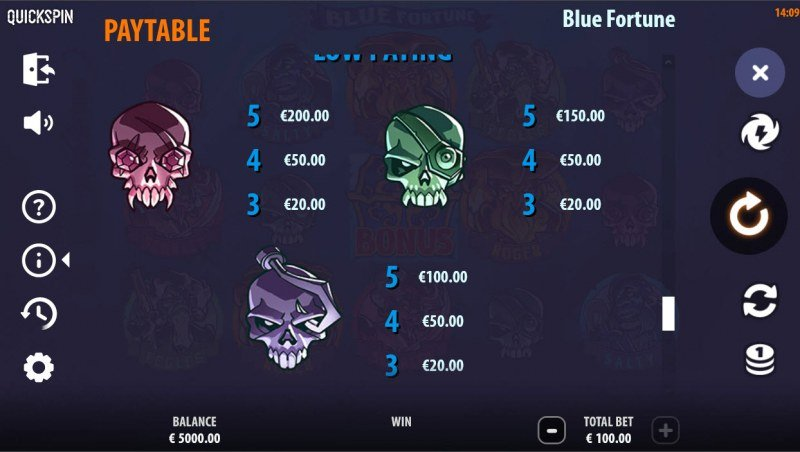 Blue Fortune :: Paytable - Low Value Symbols
