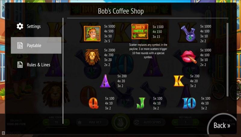 Bob's Coffee Shop :: Paytable