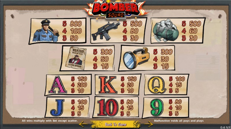 Bomber Squad :: Paytable