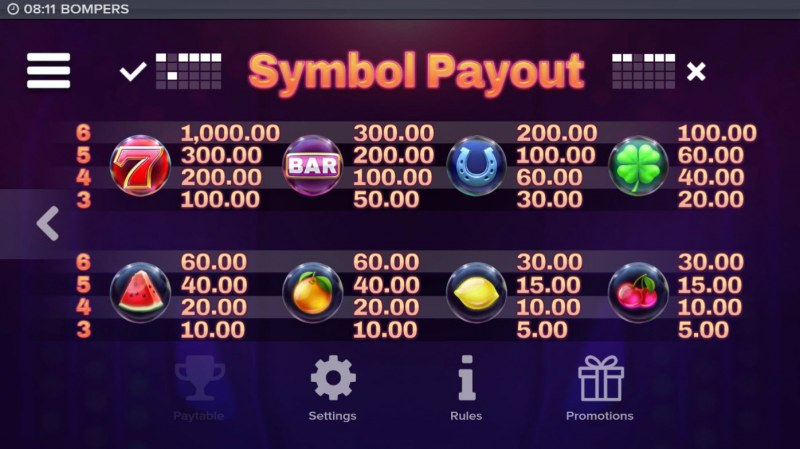 Bompers :: Paytable