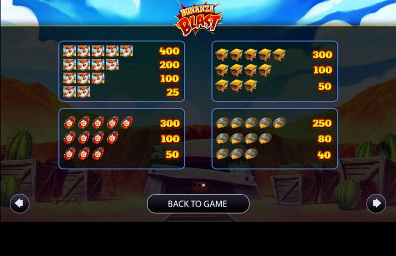 Bonanza Blast :: Paytable - High Value Symbols