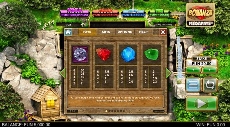 Bonanza Megapays :: Paytable - High Value Symbols