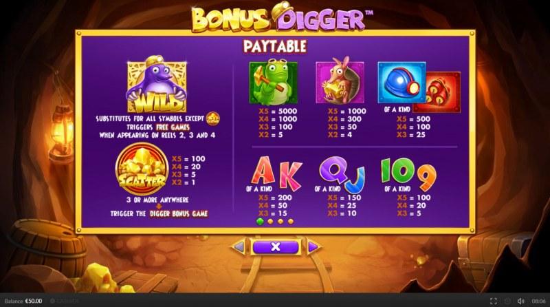 Bonus Digger :: Paytable