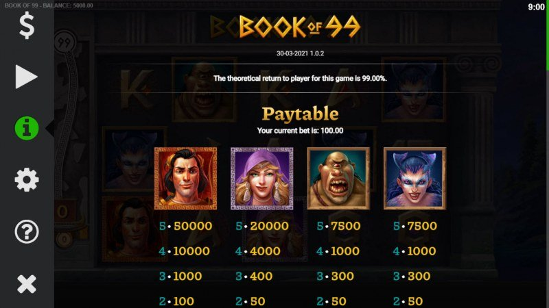 Book of 99 :: Paytable - High Value Symbols