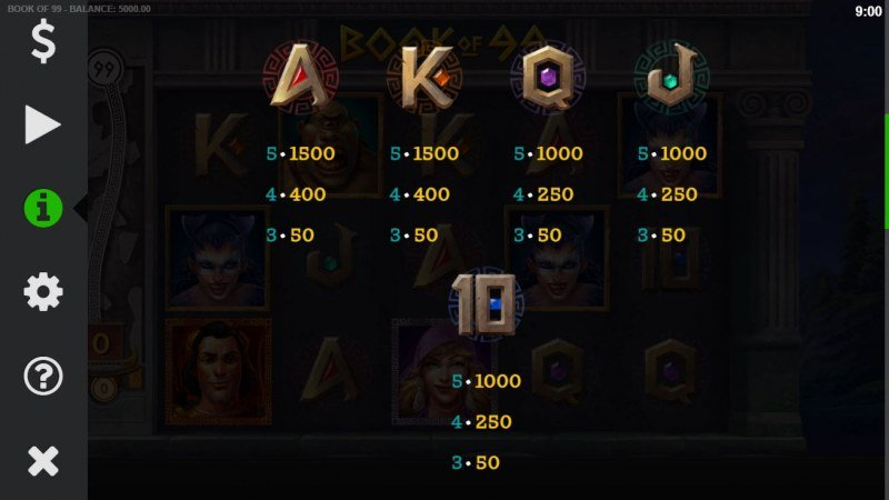 Book of 99 :: Paytable - Low Value Symbols