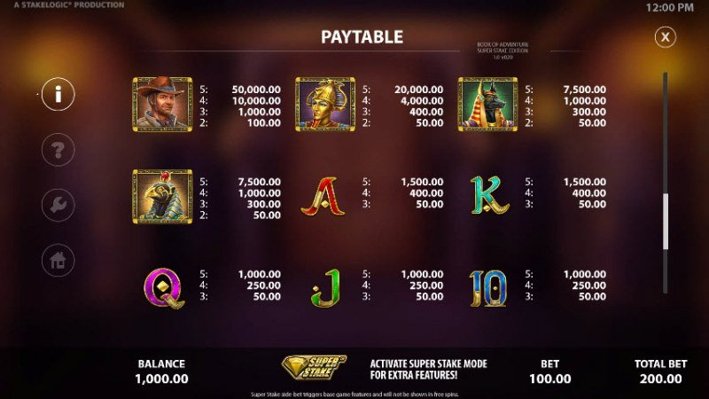 Book of Adventure Super Stake Edition :: Paytable