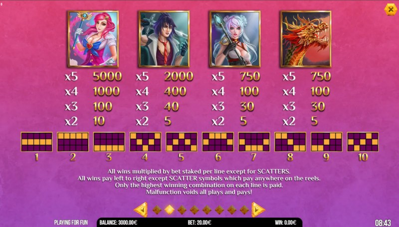 Book of Anime :: Paytable - High Value Symbols
