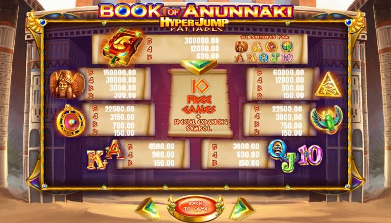 Book of Anunnaki :: Paytable
