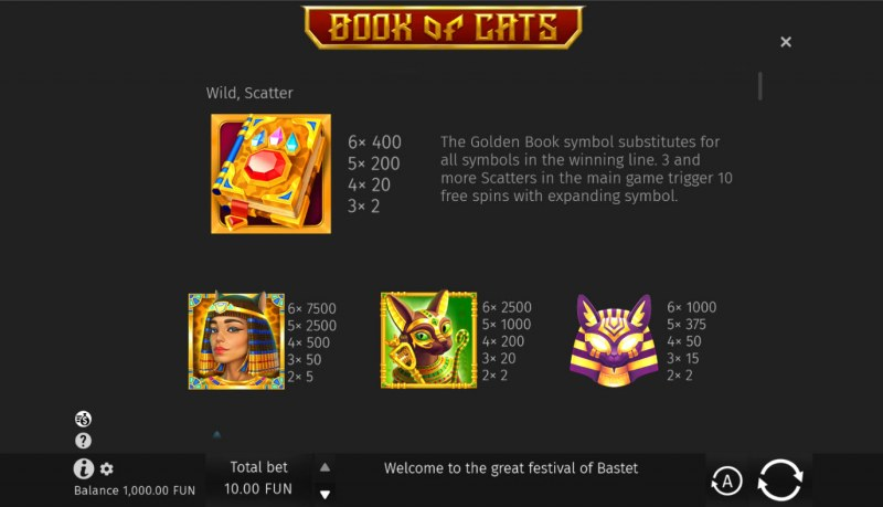 Book of Cats :: Paytable - High Value Symbols