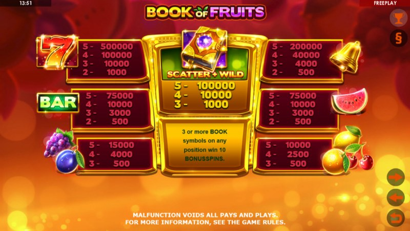 Book of Fruits :: Paytable