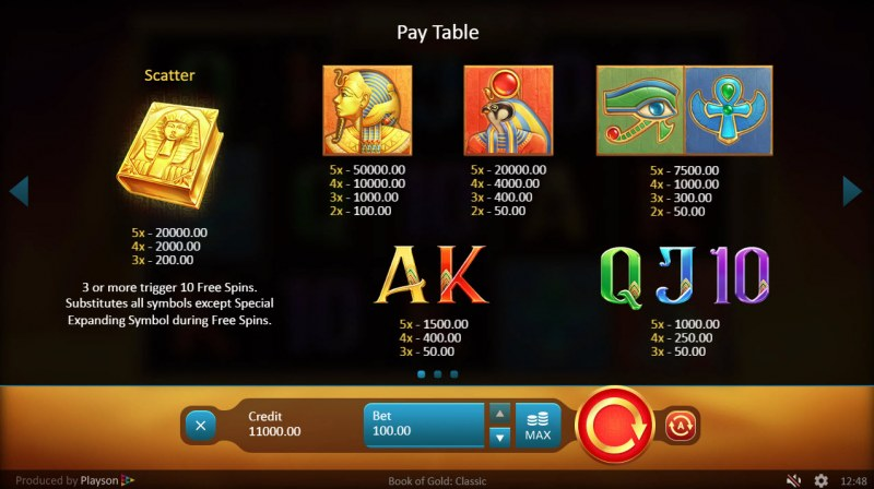 Book of Gold Classic :: Paytable