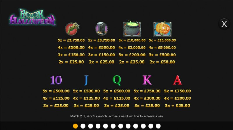 Book of Halloween :: Paytable