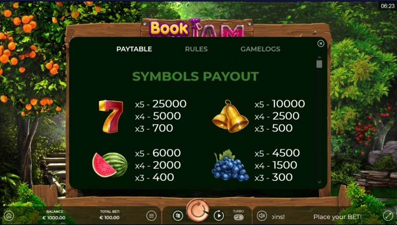 Book of Jam :: Paytable - High Value Symbols