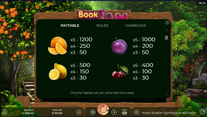 Book of Jam :: Paytable - Low Value Symbols