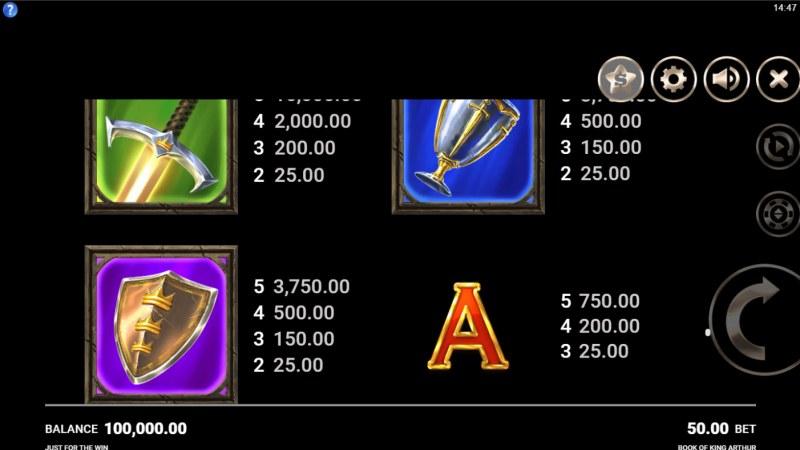 Book of King Arthur :: Paytable - Medium Value Symbols