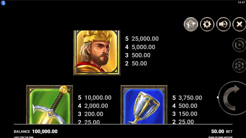 Book of King Arthur :: Paytable - High Value Symbols