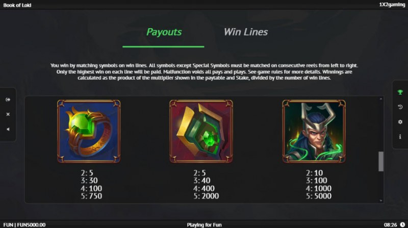 Book of Loki :: Paytable - High Value Symbols