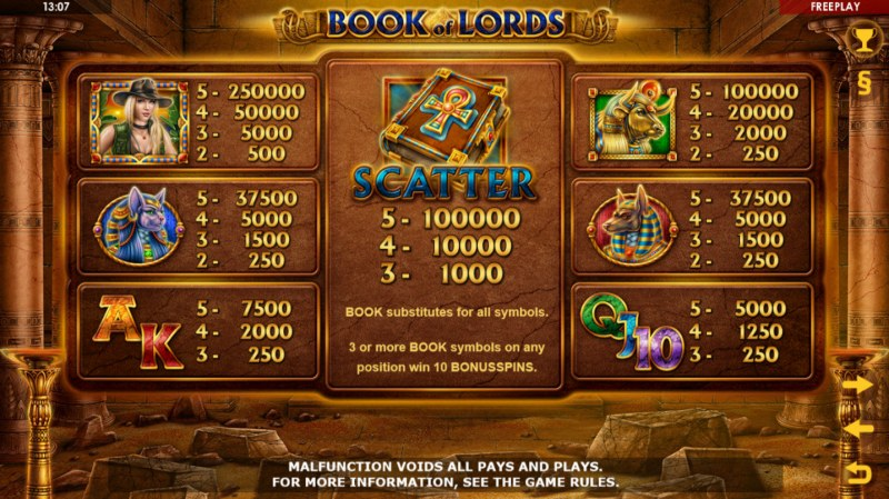 Book of Lords :: Paytable