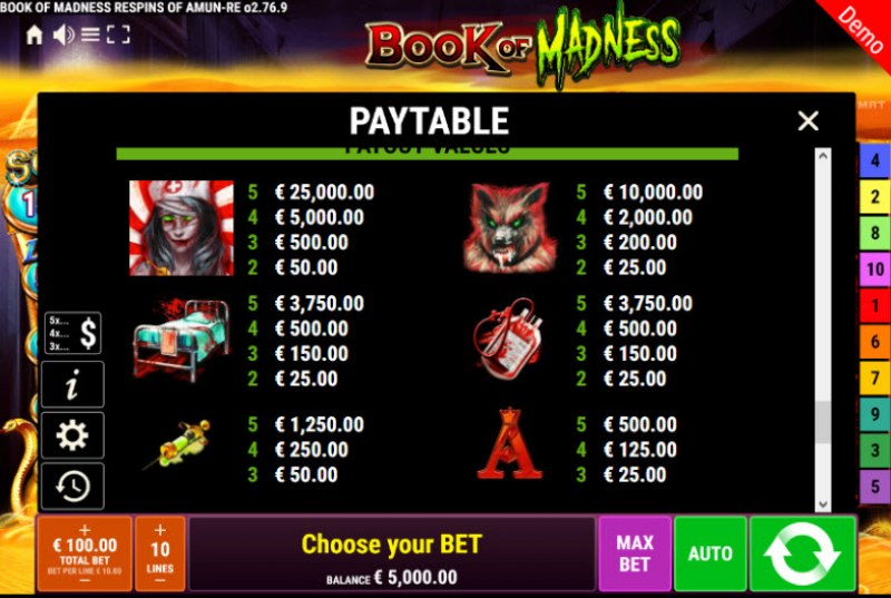 Book of Madness Roar Respins of Amun Re :: Paytable - High Value Symbols