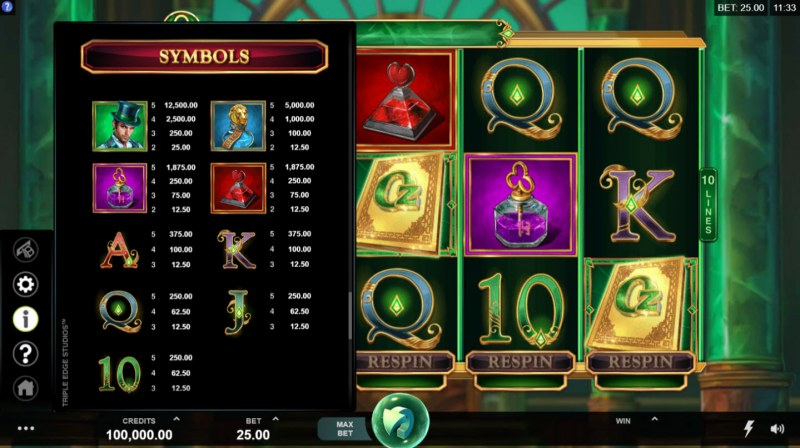 Book of Oz :: Paytable