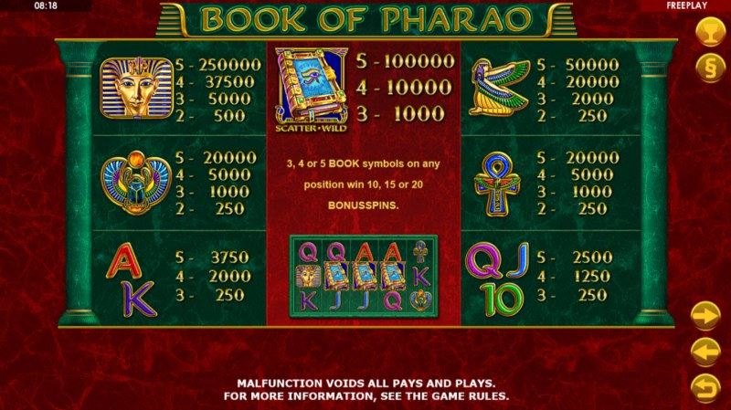 Book of Pharao :: Paytable