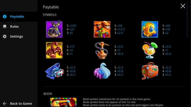 Book of Rest :: Paytable