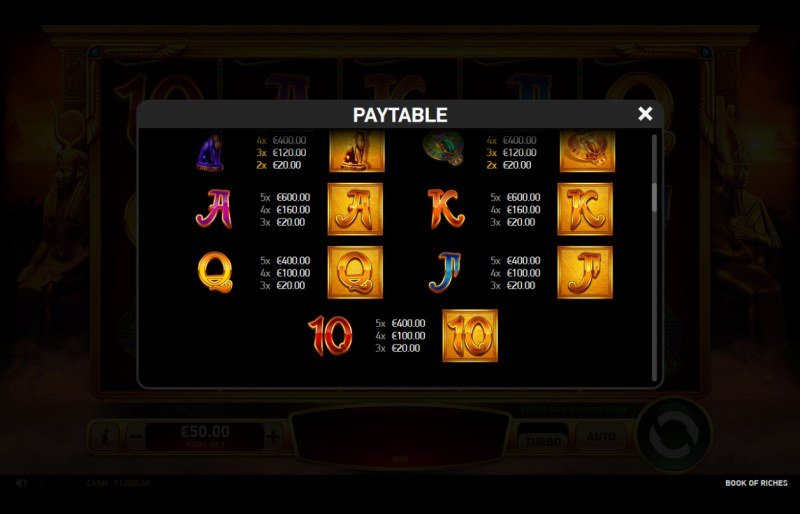 Book of Riches :: Paytable - Low Value Symbols