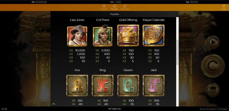 Book of Souls II El Dorado :: Paytable - High Value Symbols
