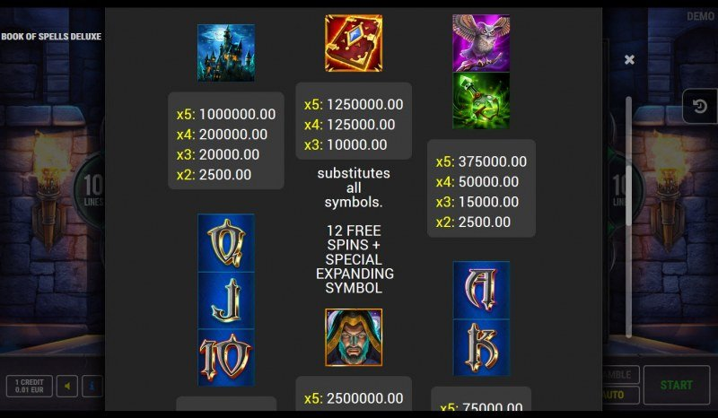 Book of Spells Deluxe :: Paytable - High Value Symbols