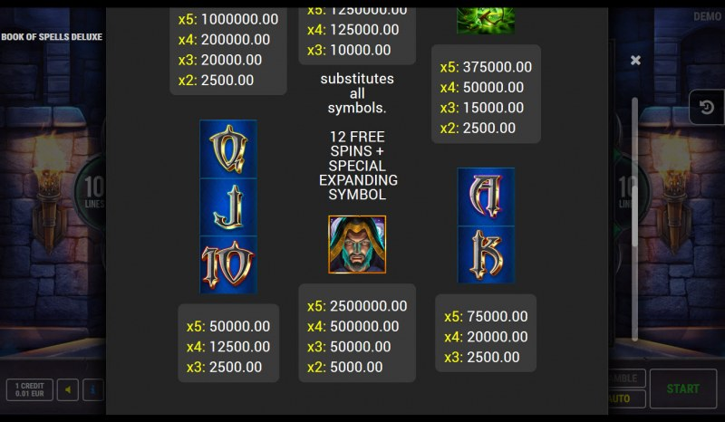 Book of Spells Deluxe :: Paytable - Low Value Symbols