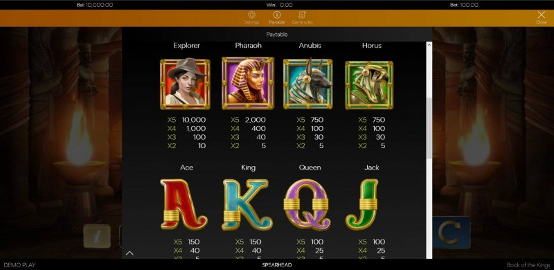 Book of the Kings :: Paytable - High Value Symbols