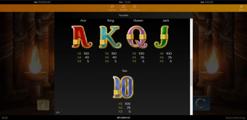 Book of the Kings :: Paytable - Low Value Symbols