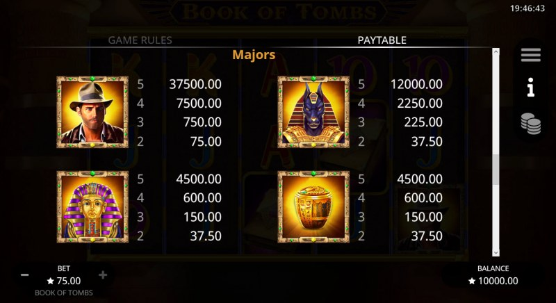 Book of Tombs :: Paytable - High Value Symbols