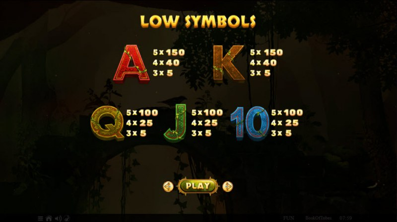 Book of Tribes :: Paytable - Low Value Symbols
