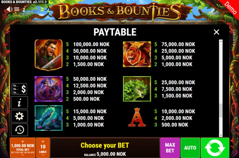 Books & Bounties :: Paytable - High Value Symbols