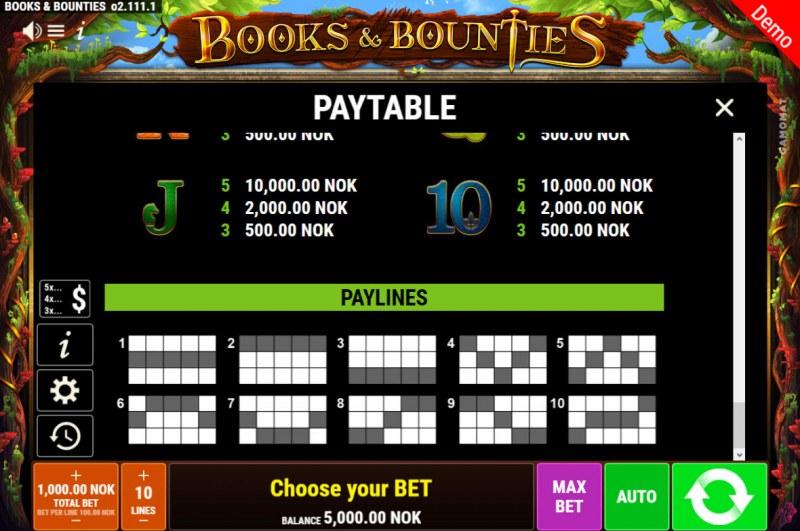 Books & Bounties :: Paylines 1-10
