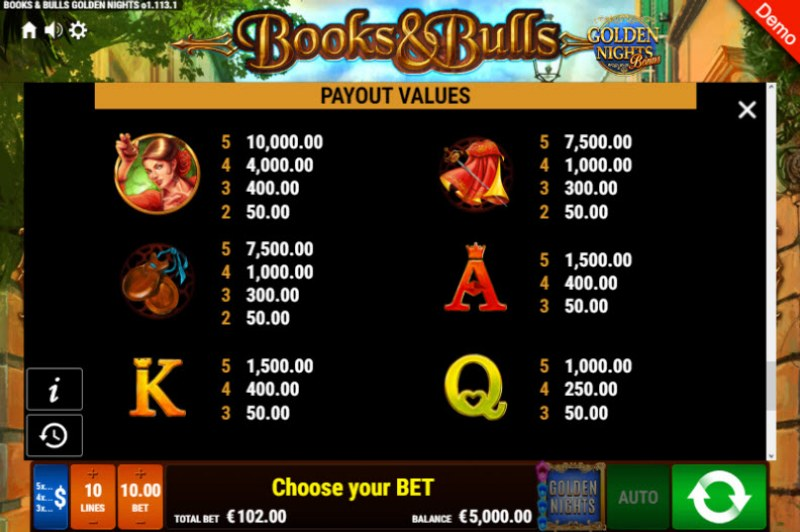 Books & Bulls Golden Nights Bonus :: Paytable