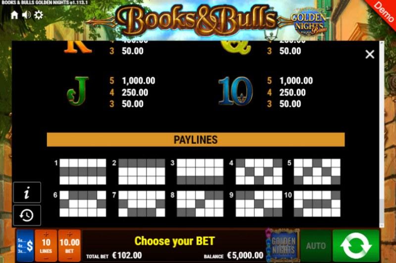 Books & Bulls Golden Nights Bonus :: Paylines 1-10