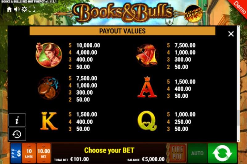 Books & Bulls Red Hot Firepot :: Paytable