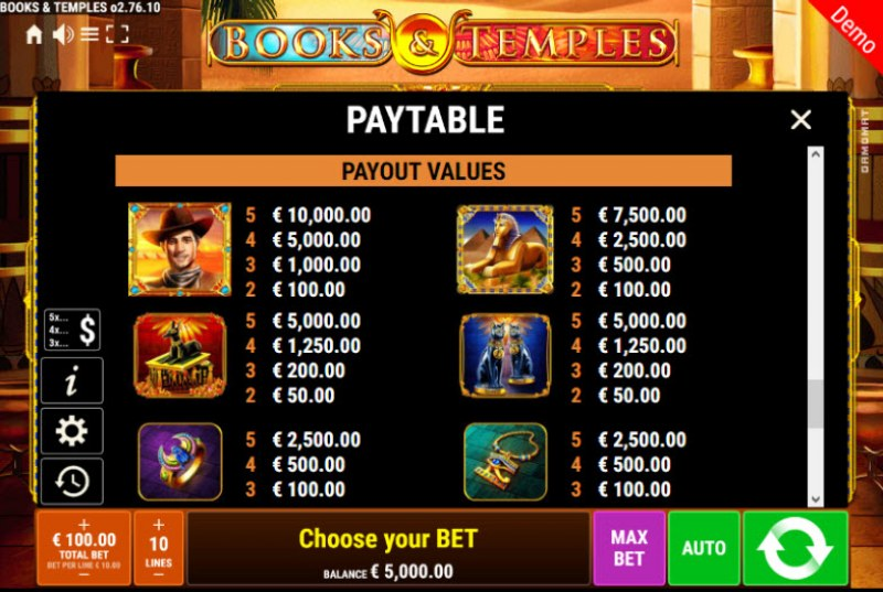Books & Temples :: Paytable - High Value Symbols