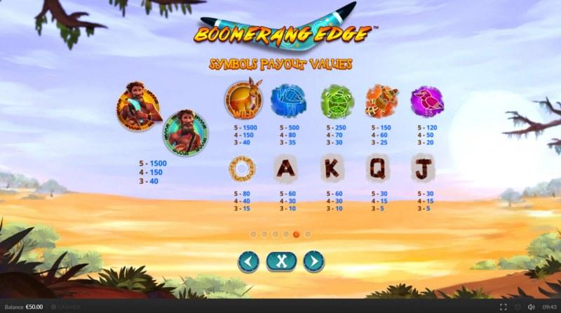 Boomerang Edge :: Paytable