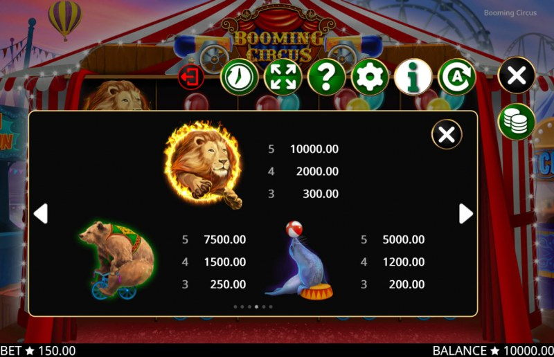 Booming Circus :: Paytable - High Value Symbols