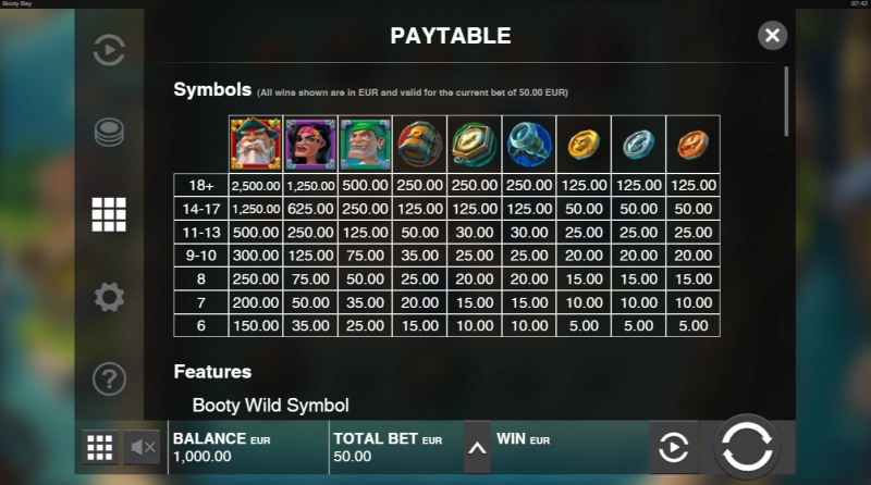 Booty Bay :: Paytable