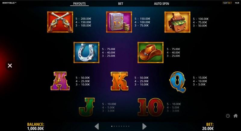 Bounty Belles :: Paytable
